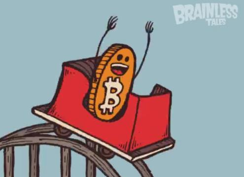 bitcoin-roller-coaster